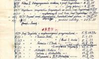 Skan odręcznego spisu wykonanego przez profesora Jana Szyca
